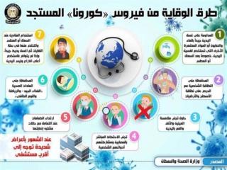 العيادة المتكاملة 2020_115