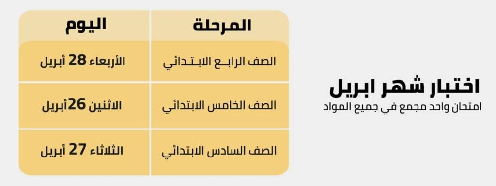 مجمعة وتستمر 3 أيام.. وزير التعليم يحسم الجدل بشأن موعد امتحانات أبريل لسنوات النقل 2021_417