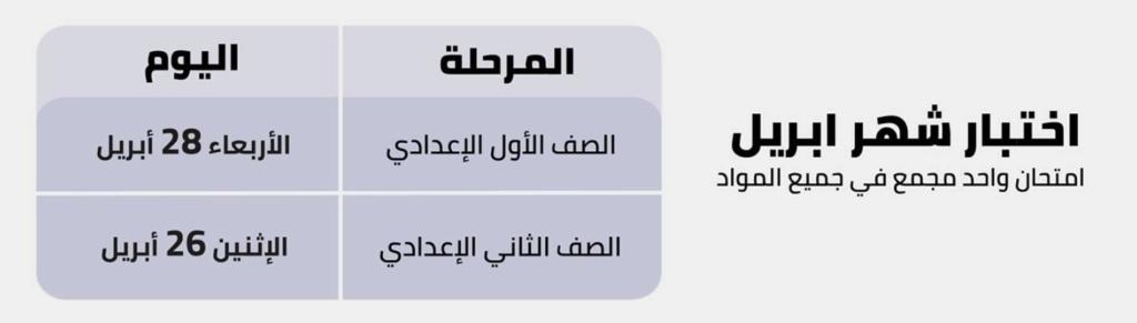 مجمعة وتستمر 3 أيام.. وزير التعليم يحسم الجدل بشأن موعد امتحانات أبريل لسنوات النقل 221