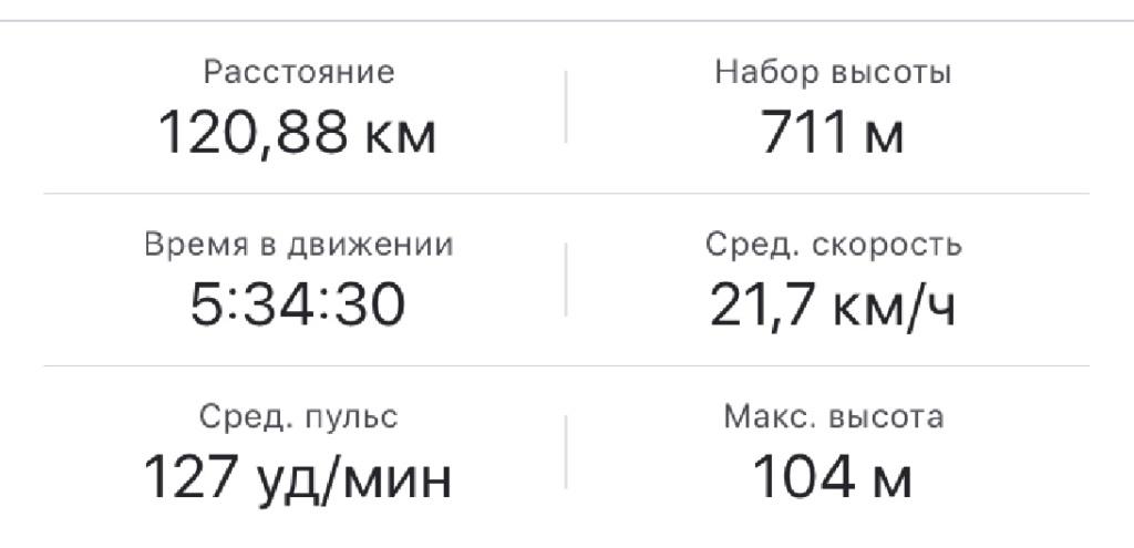 """ПВД """"Предпоходный"""" 4bd5e010"""