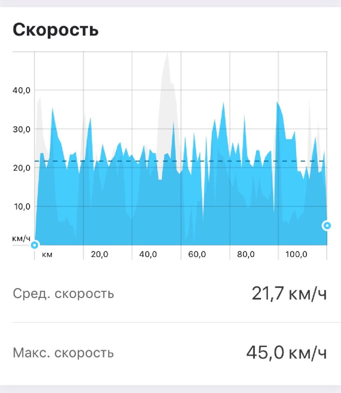 """ПВД """"Предпоходный"""" E6d3ba10"""