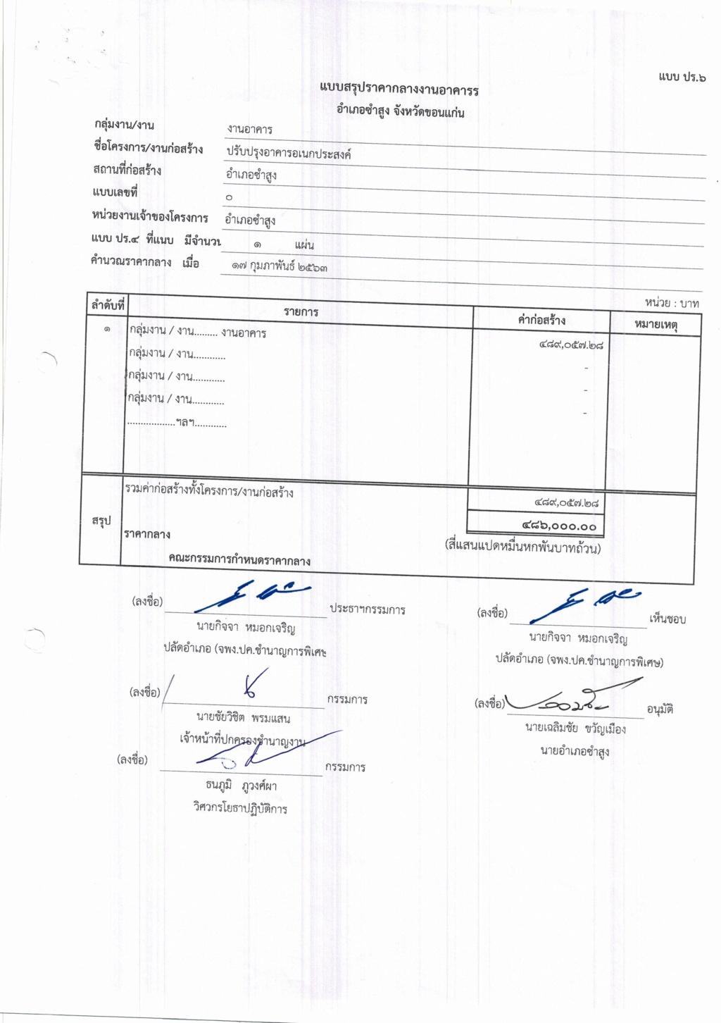 โครงการปรับปรุงอาคารหอประชุม อำเภอซำสูง จังหวัดขอนแก่น ประจำปีงบประมาณ 2563   Cci_0016