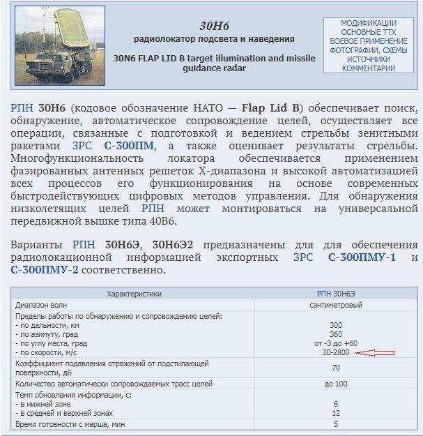 السبب الرئيسي لعدم قدرة S-300 الارمني على التصدي للدرونات الانتحارية الاسرائيلية الصنع و البيرقدار التركية 12265910