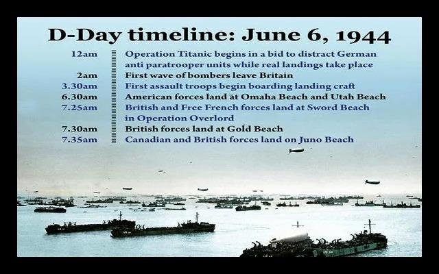 D-Day Invasion 400910