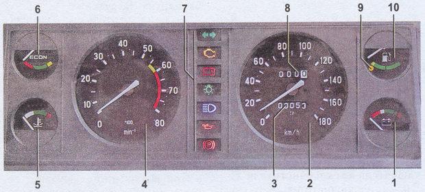 Rangos de temperatura Vaz-la10