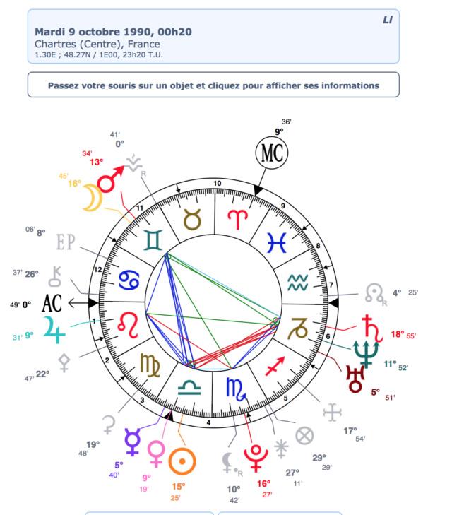 stellium 5planetes composite Liou11