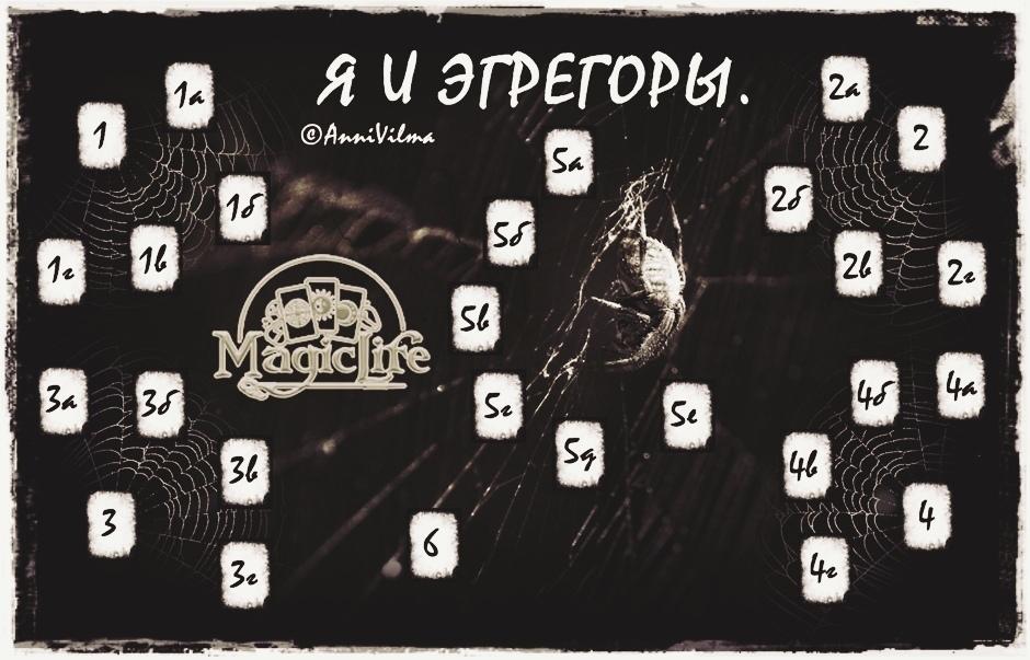 """""""Я и ЭГРЕГОРЫ"""". Uaao10"""