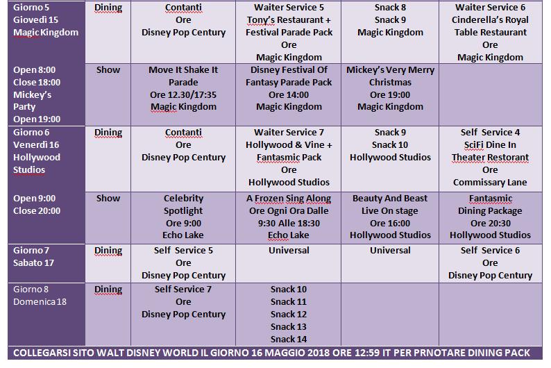 organizzare con largo anticipo viaggio a Disneyworld - Pagina 3 222