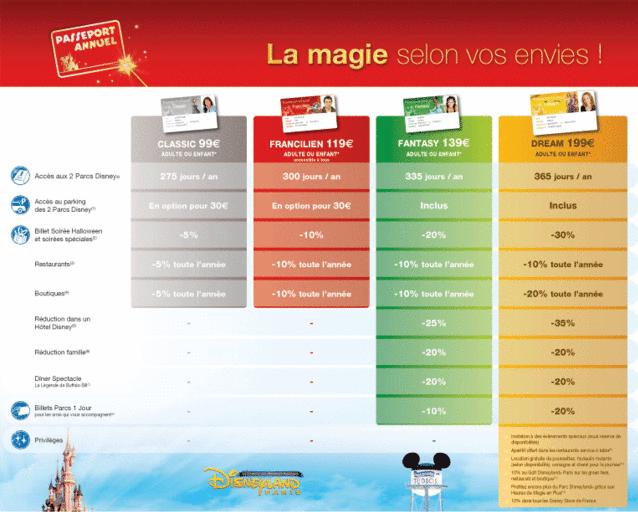 Le date storiche di Disneyland Paris - Pagina 3 317