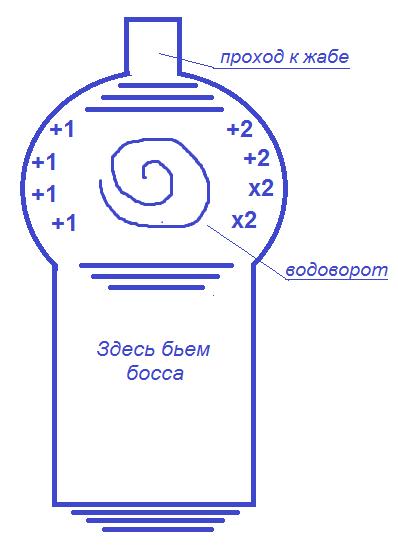 Гайд по Новой Серебряной Цитадели(НЦТ) Oaidza10
