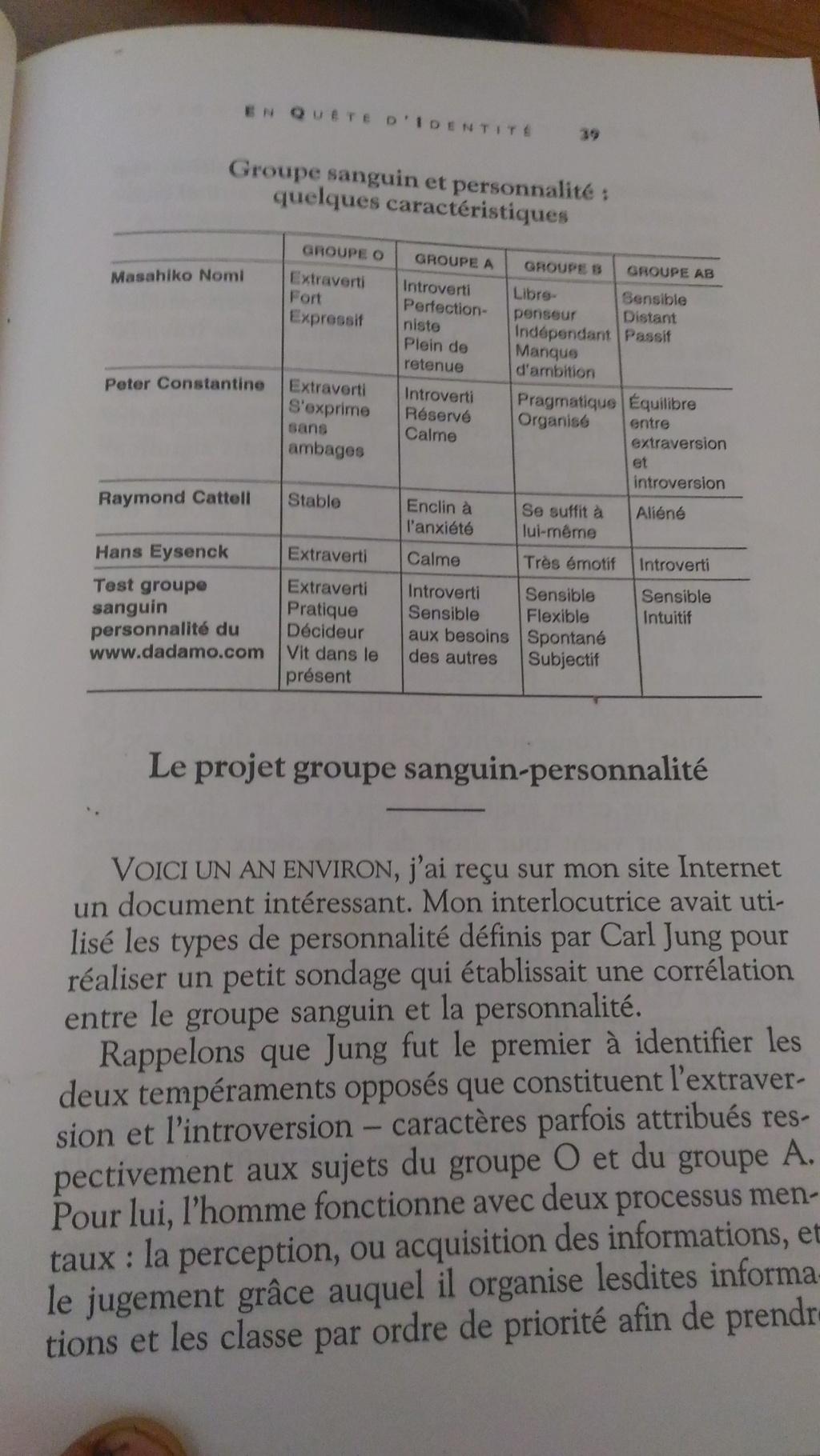 Personnalités & groupes sanguins P_201912