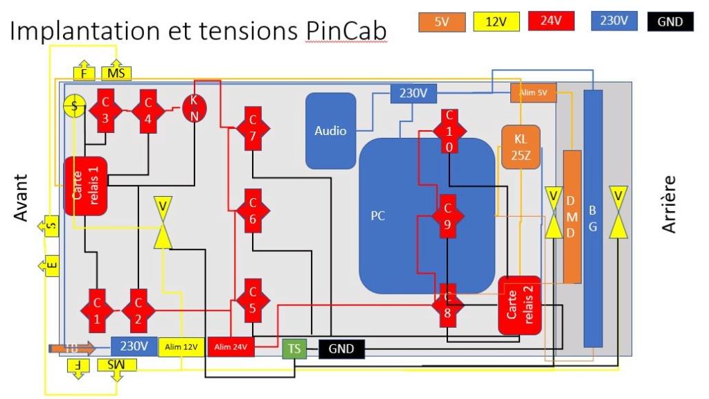 [WIP] mon projet de PinCab ...pliant - Page 3 Implan11