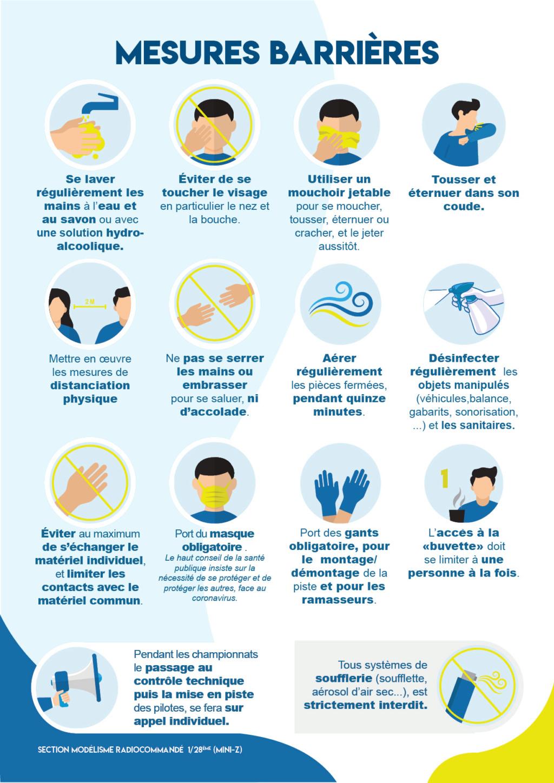 Protocole Sanitaire - Mesures Barrières - Section Modélisme Radiocommandé 1/28 Fiches10