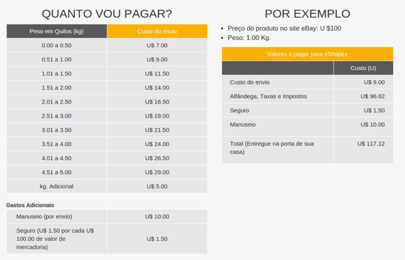 Comprando equipamentos no ebay - Parte II - Página 18 Ebay10
