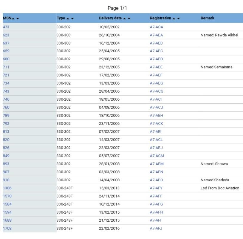 Airitaly: Malpensa il suo hub - Pagina 3 Img_2011