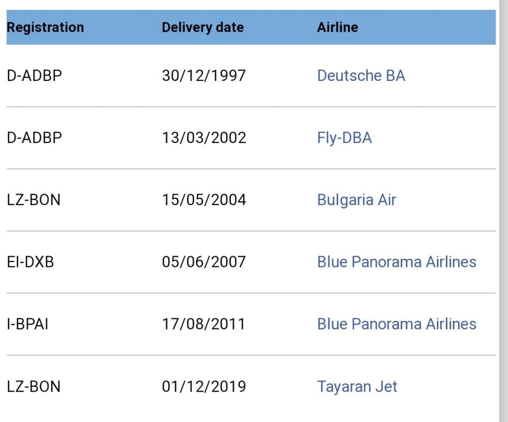 WL Airitaly/Tayaranjet 2019 - Pagina 5 Img_2035