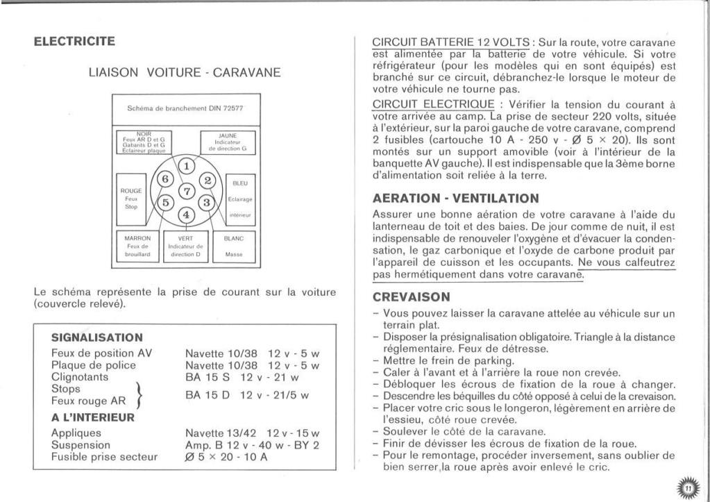 Notice ESTEREL (1982) Les_ri25