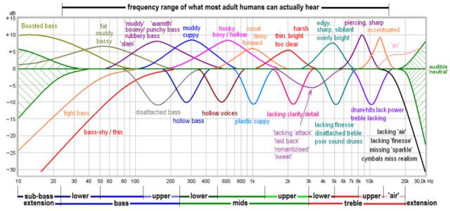 In-Ear - Esperienze Opinioni e Suggerimenti Descri10