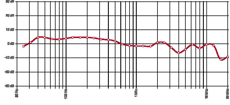 Audio-Technica ATH msr7b (cuffia) K70110