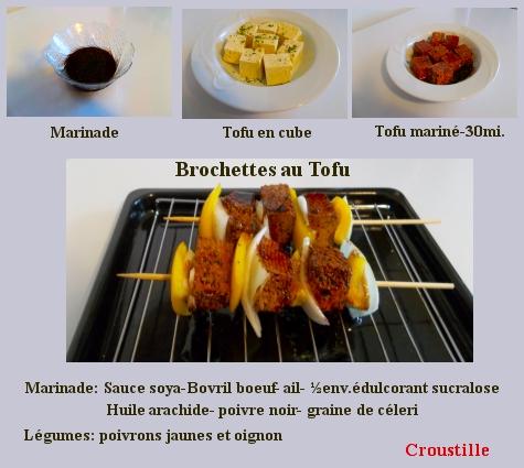 Brochette de tofu Broche10
