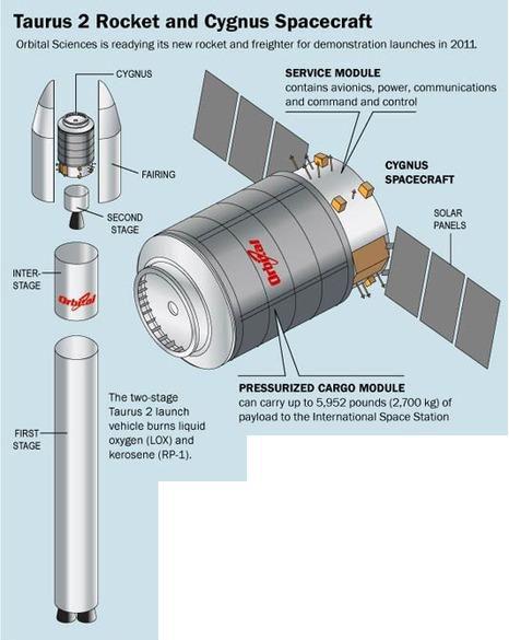 Orbital-ATK - Page 2 Taurus11