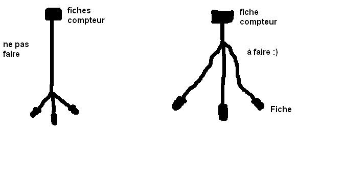 [CR] Montage Compteur FZ6 S2 sur FZ6 N s1 Tourro10