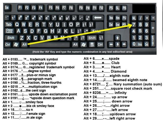 Secrets about ASCII codes ....! Ascii10
