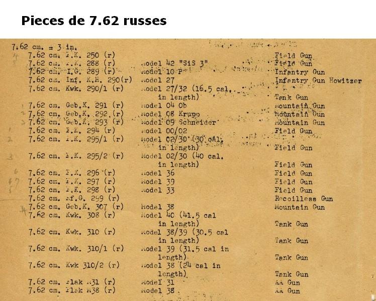 Pièces soviétiques 76,2 cm M1936 et M1939 dans la Wehrmacht 762_ru10