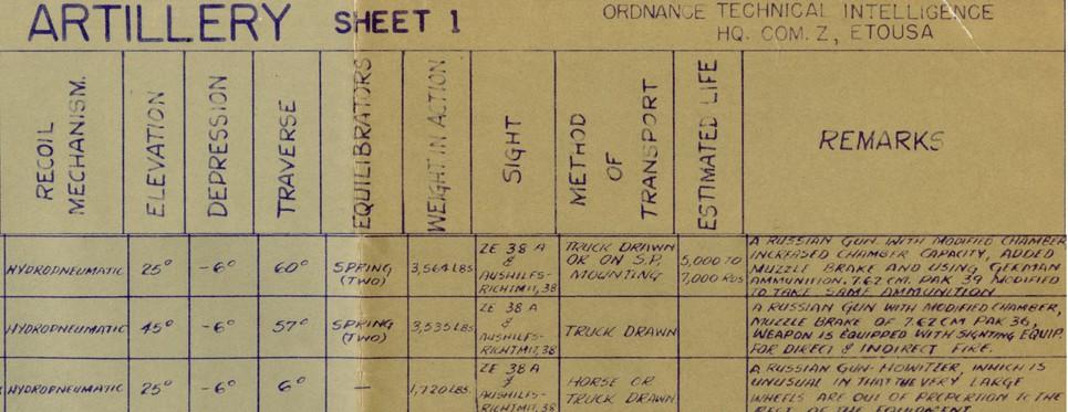 Pièces soviétiques 76,2 cm M1936 et M1939 dans la Wehrmacht Carac_12