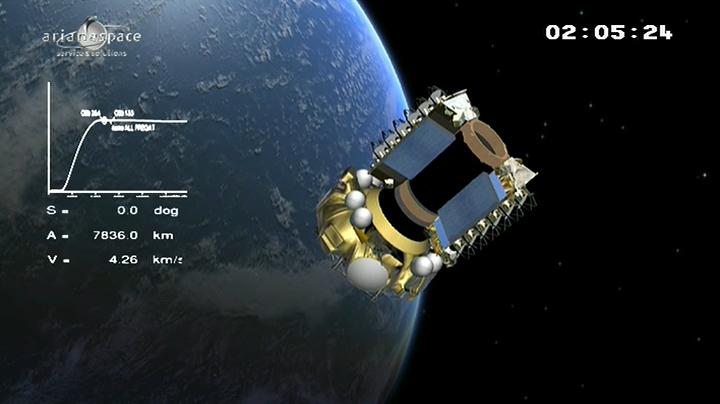 Lancement Soyuz VS05 / O3B -25 juin 2013 - Page 3 Sans_t19