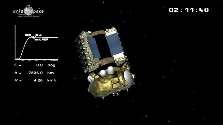 Lancement Soyuz VS05 / O3B -25 juin 2013 - Page 3 Sans_t21