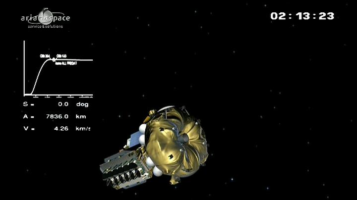 Lancement Soyuz VS05 / O3B -25 juin 2013 - Page 3 Sans_t22