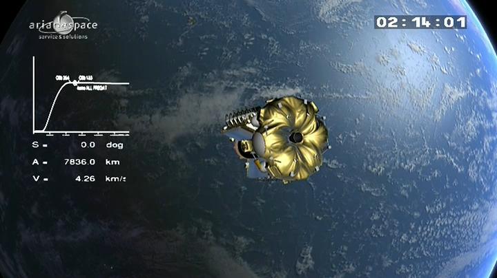 Lancement Soyuz VS05 / O3B -25 juin 2013 - Page 3 Sans_t25
