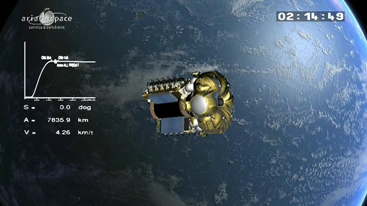 Lancement Soyuz VS05 / O3B -25 juin 2013 - Page 3 Sans_t26