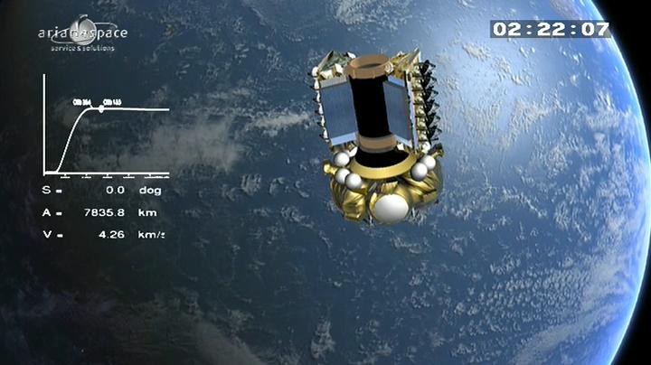 Lancement Soyuz VS05 / O3B -25 juin 2013 - Page 3 Sans_t27