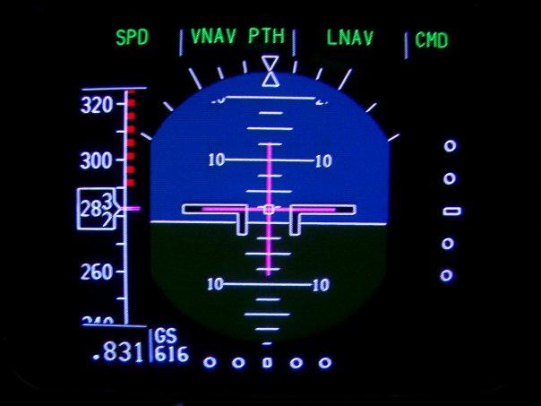 Ground Speed Record ! N1171410