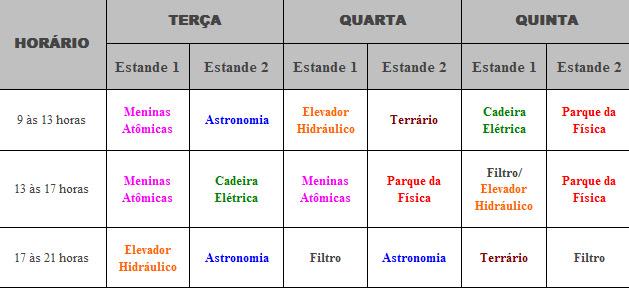 Horários das apresentações na FICTec. Horari10