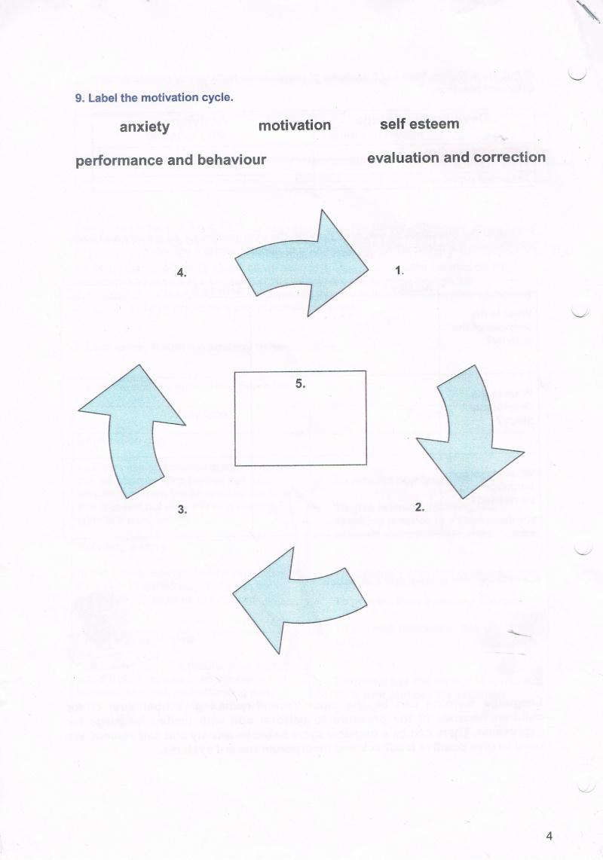 Mon stage d'anglais... ou comment je me suis fait avoir comme une bleue - Page 6 Motiva10