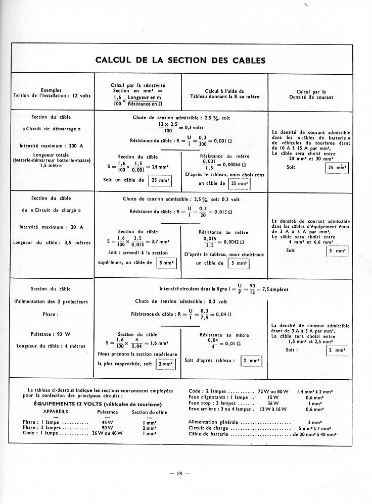 section des fils Calcul10