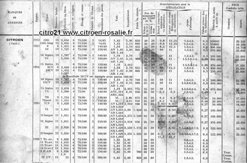 Généralités sur l'allumage. - Page 2 Tablea13