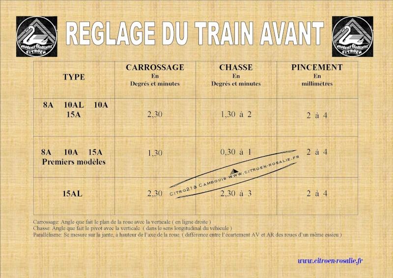 REGLAGE du Train avant Tablea14