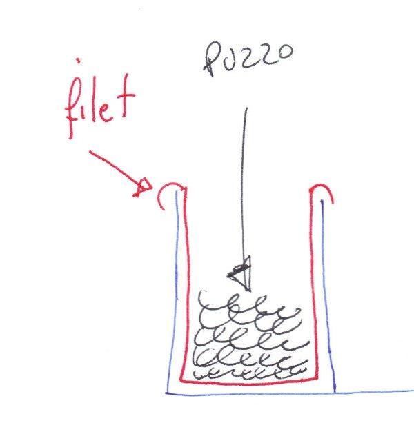 filets pour pouzzolane Filet10