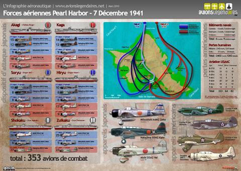 Bibliothèque Histoire Stratégie Pearl-10