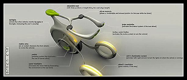 """Prototype, Concept and Dreams"" - Pagina 2 242"