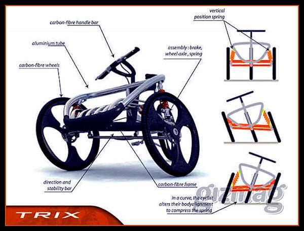 """Prototype, Concept and Dreams"" - Pagina 2 337"