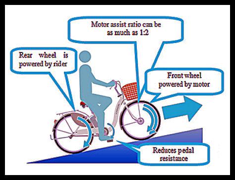 prima - La prima bici ibrida Ibrida10