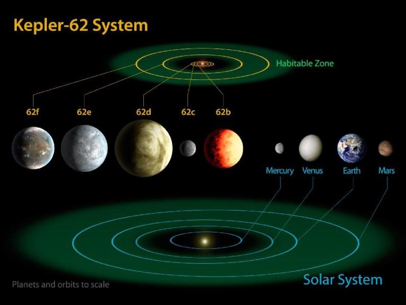 Kepler - Mission du télescope spatial - Page 5 77810