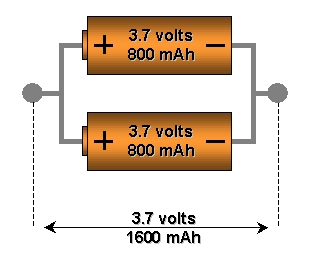 Electricité: branchement parallèle et en série 01_mon10