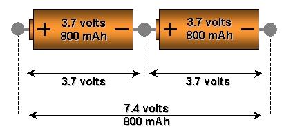 Electricité: branchement parallèle et en série 01_mon11