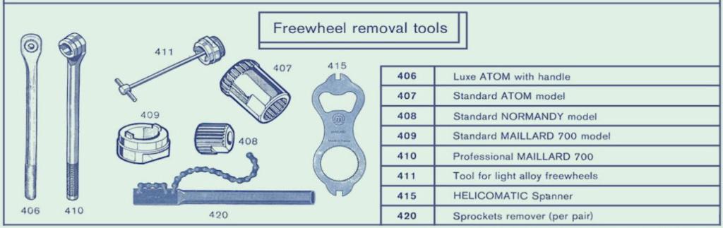 Extraction d'une roue libre avec cassette Maillard 6v Captur13